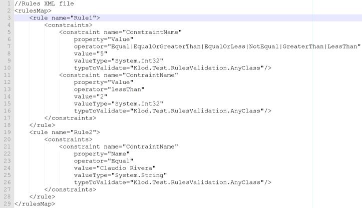 Rules Validator XML Format Metadata