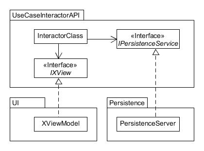 Plugin Architecture Example